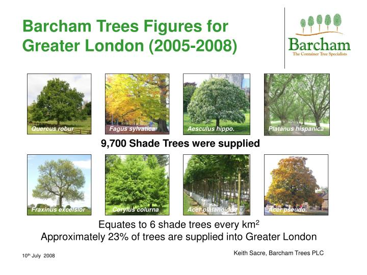 Barcham Trees Figures for Greater London (2005-2008)