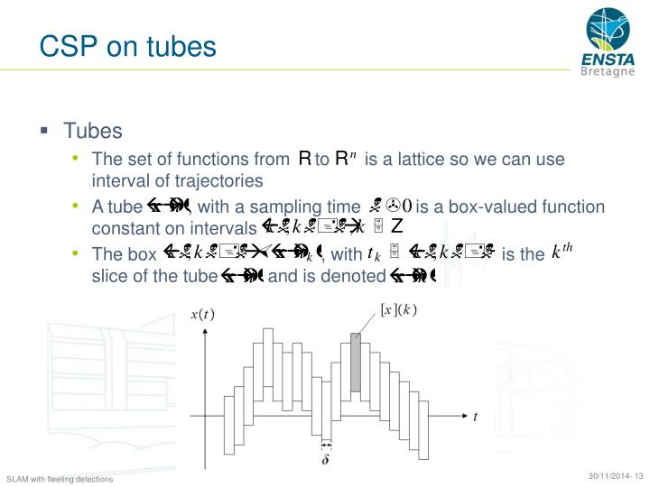 CSP on tubes