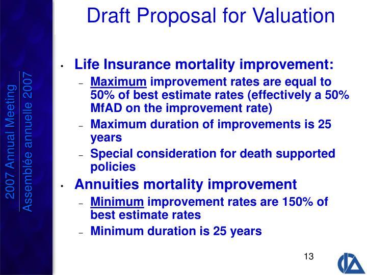 Life Insurance mortality improvement: