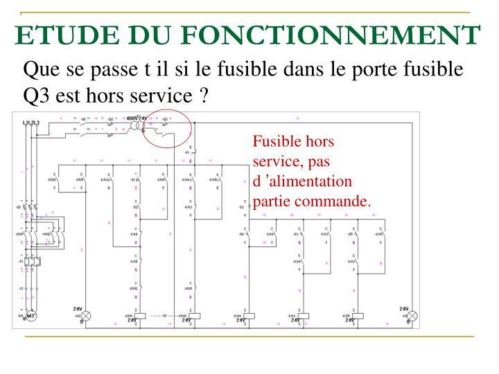ETUDE DU FONCTIONNEMENT