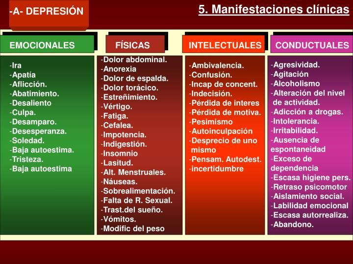 5. Manifestaciones clínicas