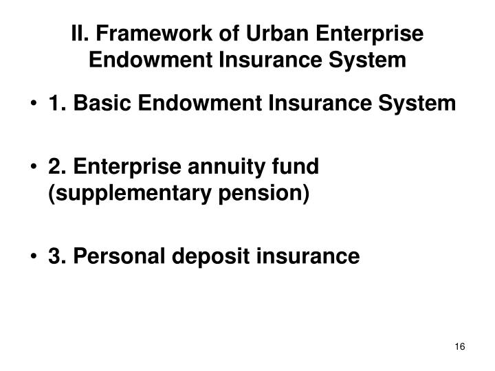 II. Framework of Urban Enterprise Endowment Insurance System