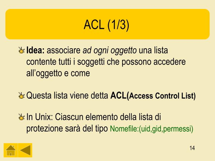 ACL (1/3)