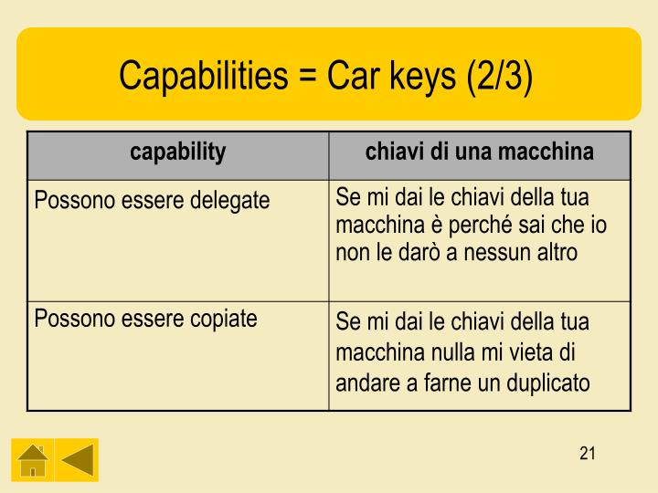 Capabilities = Car keys (2/3)