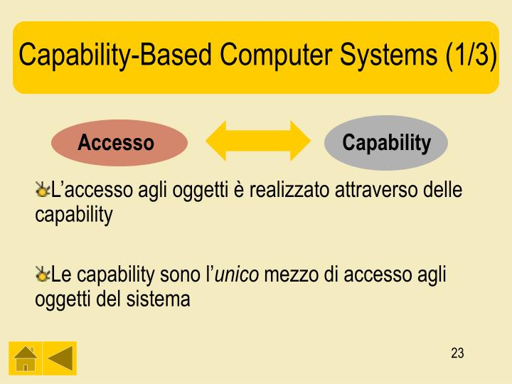 Capability-Based Computer Systems (1/3)
