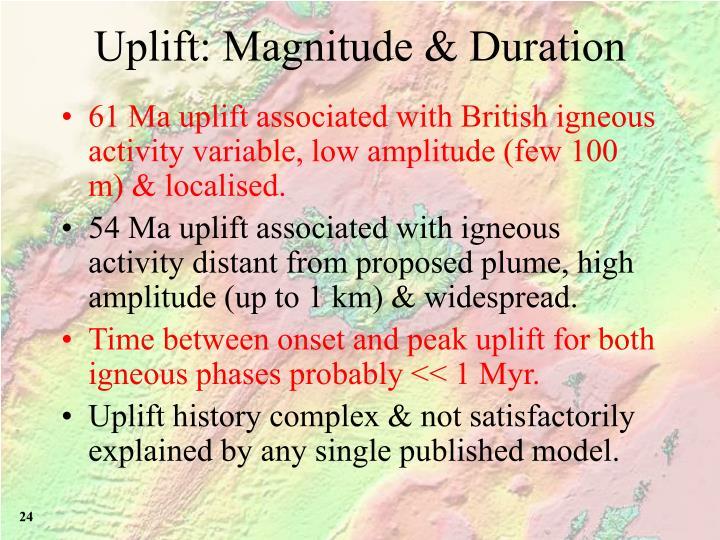 Uplift: Magnitude & Duration