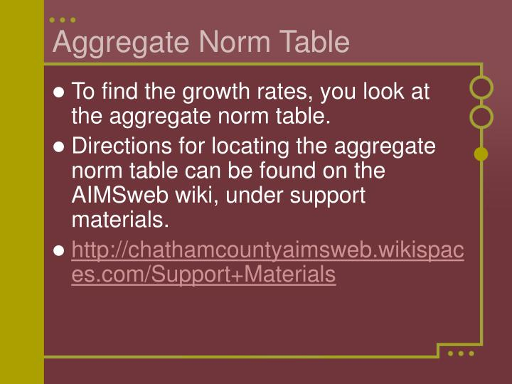 Aggregate Norm Table