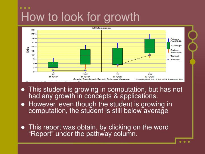 How to look for growth