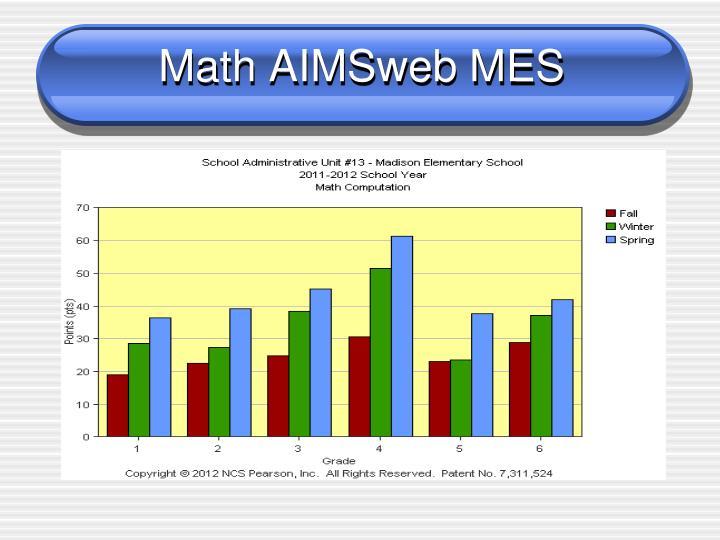 Math AIMSweb MES