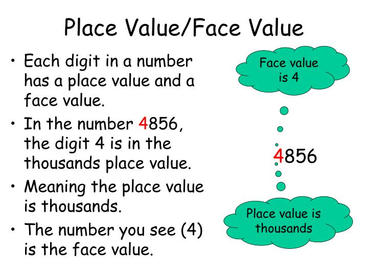 Place Value/Face Value