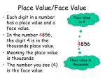 place value face value