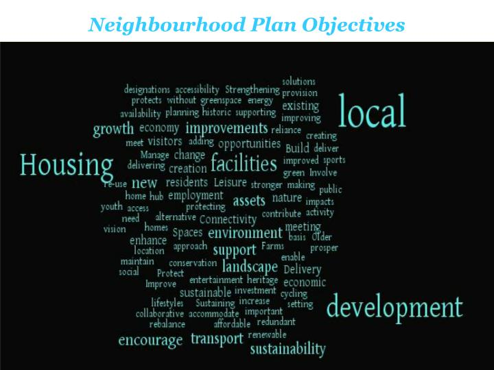 Neighbourhood Plan Objectives