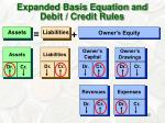 expanded basis equation and debit credit rules