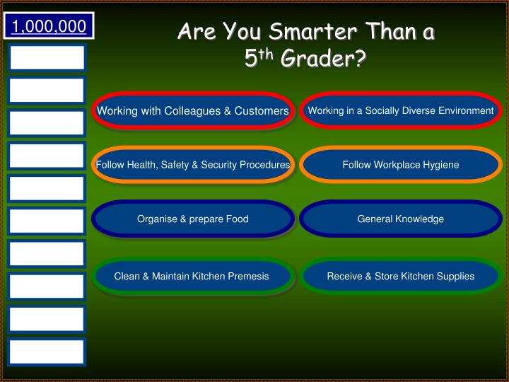 Are you smarter than a 5 th grader1