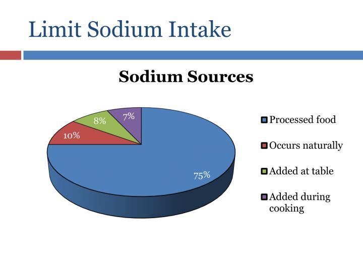 Limit Sodium Intake