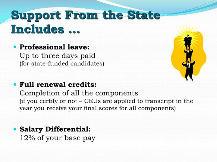 Support From the State Includes …