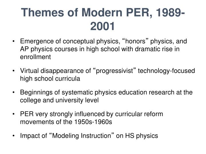 Themes of Modern PER, 1989-2001