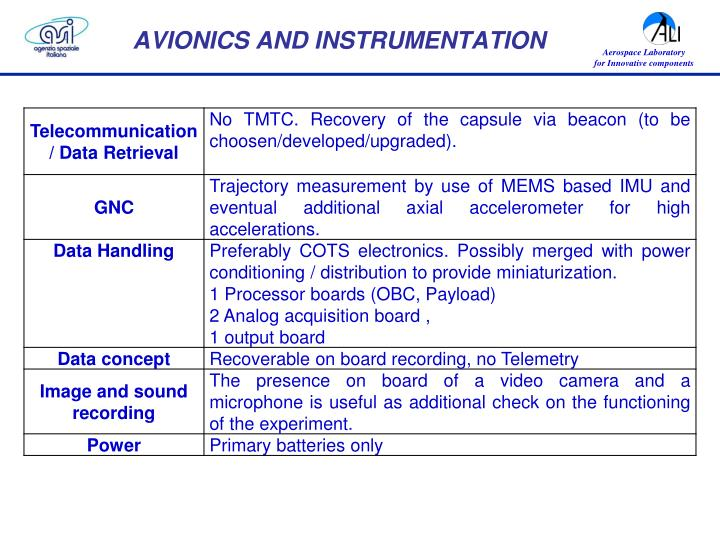 AVIONICS AND INSTRUMENTATION