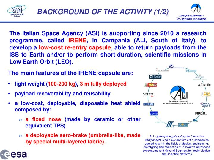 Background of the activity 1 2