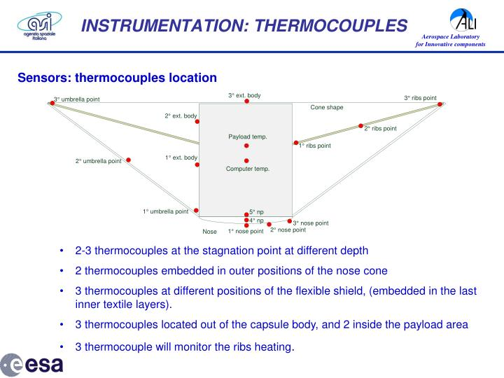 INSTRUMENTATION: THERMOCOUPLES