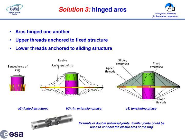 Solution 3: