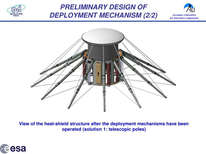 PRELIMINARY DESIGN OF DEPLOYMENT MECHANISM (2/2)