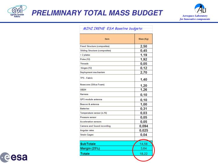 PRELIMINARY TOTAL MASS BUDGET
