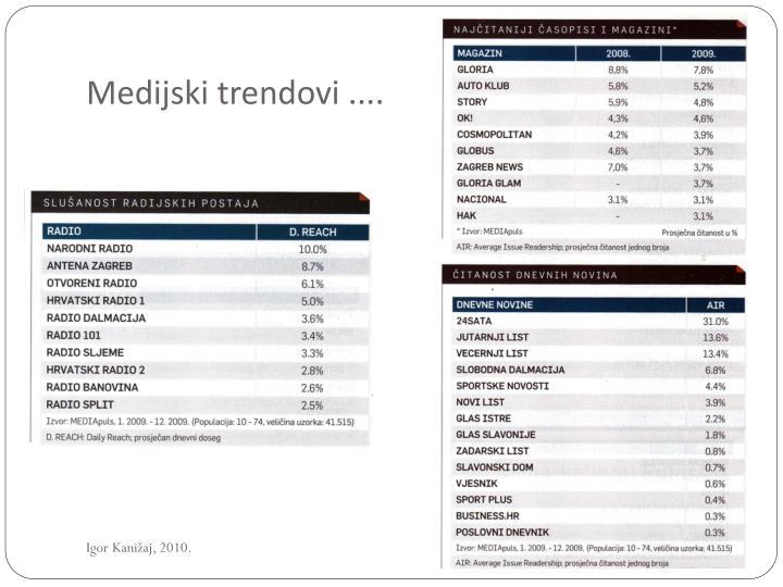 Medijski trendovi ....