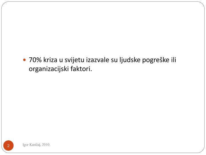 70% kriza u svijetu izazvale su ljudske pogreške ili organizacijski faktori.