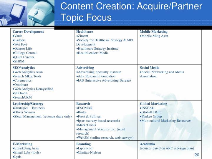 Content Creation: Acquire/Partner