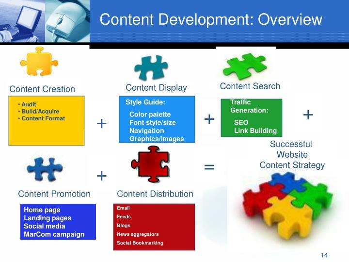 Content Development: Overview