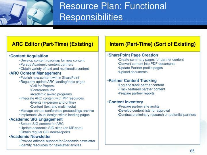 Resource Plan: Functional Responsibilities