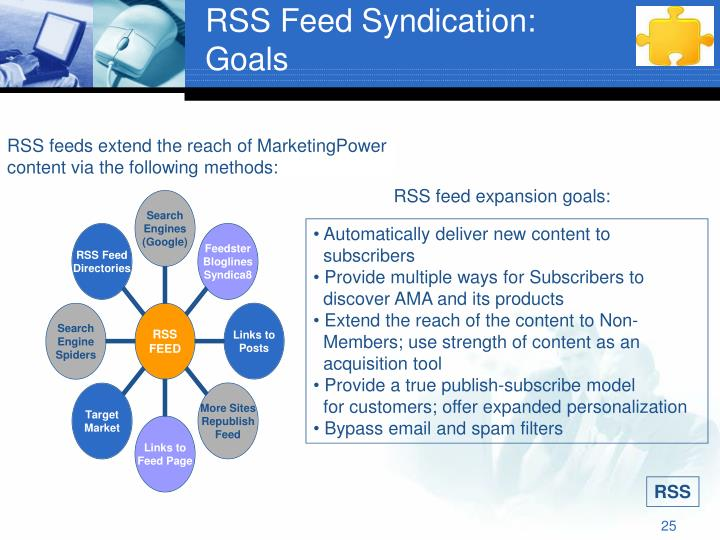 RSS Feed Syndication: