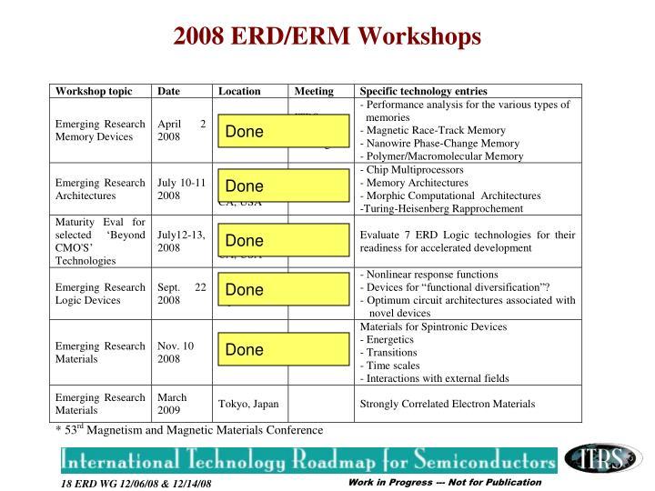 2008 ERD/ERM Workshops