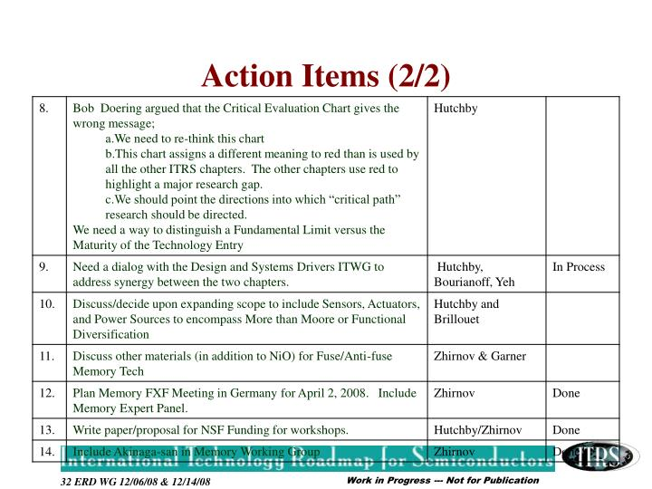 Action Items (2/2)