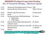 erd erm working groups joint meeting dec 6 th seoul fxf meeting afternoon agenda