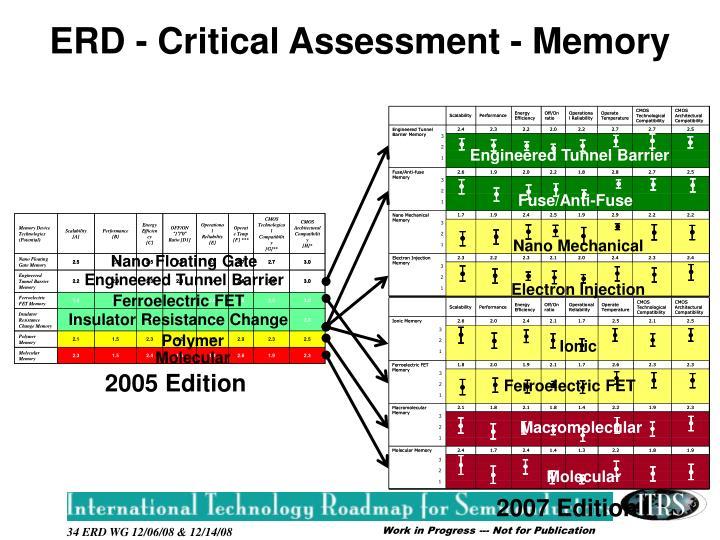 ERD - Critical Assessment - Memory