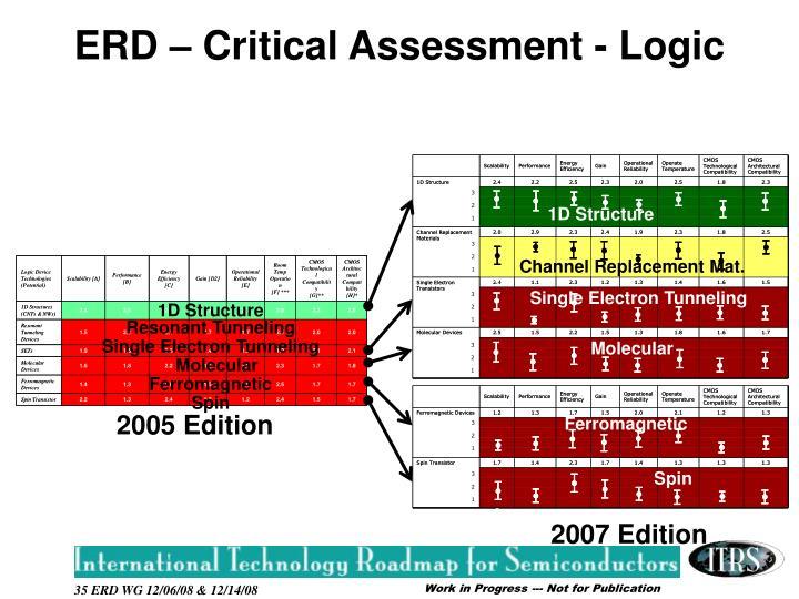 ERD – Critical Assessment - Logic