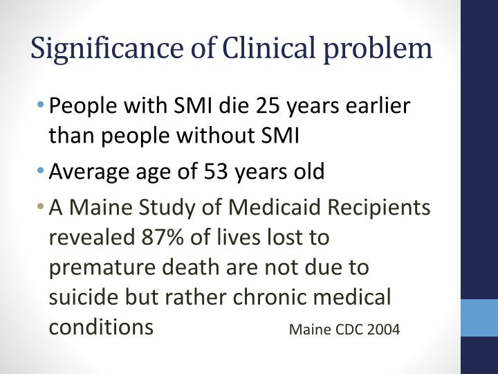 Significance of Clinical problem