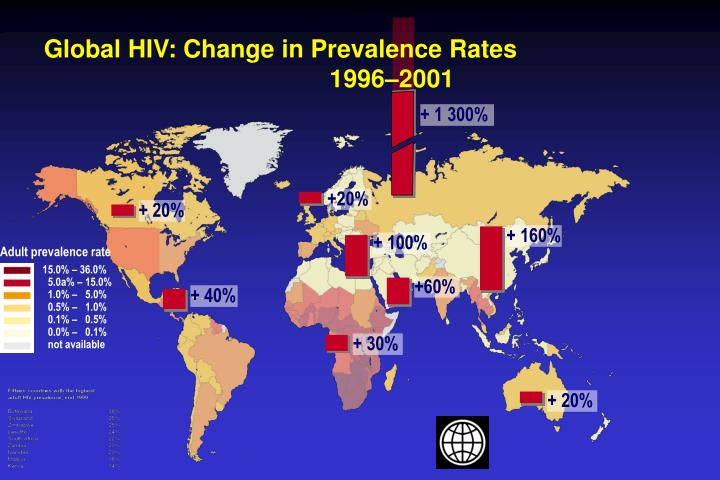 Global HIV: Change in Prevalence Rates  1996–2001