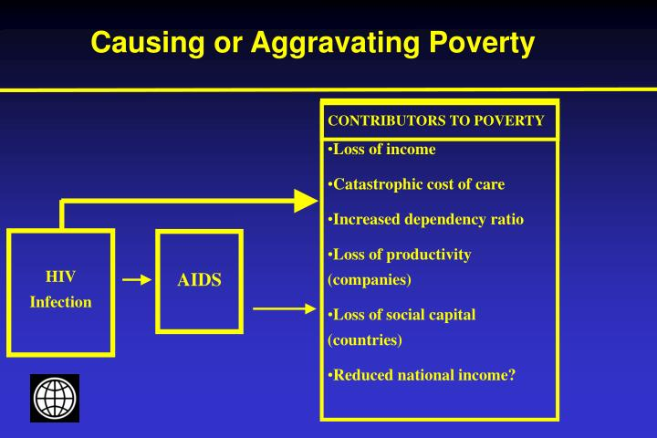 Causing or Aggravating Poverty