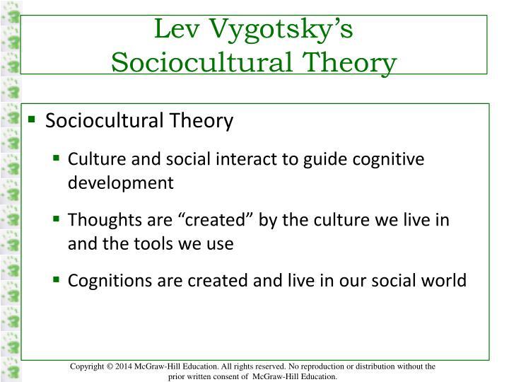 Lev Vygotsky's