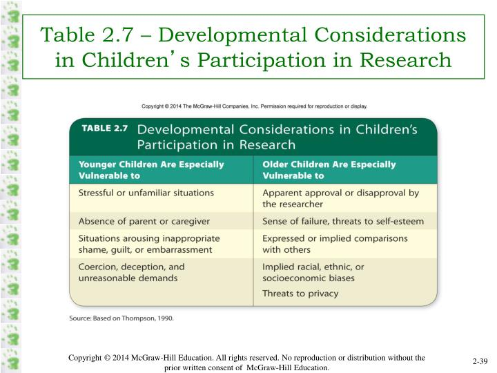 Table 2.7 – Developmental Considerations in Children