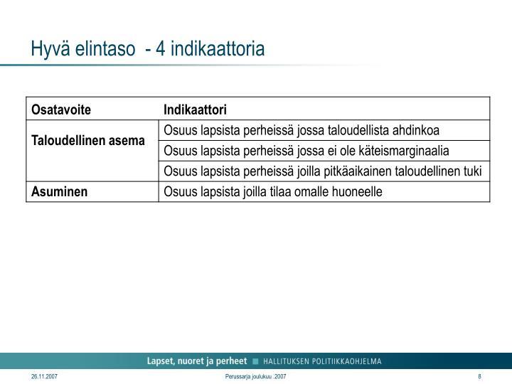 Hyvä elintaso  - 4 indikaattoria