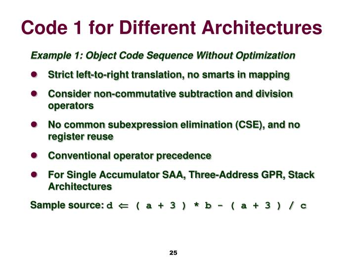 Code 1 for Different Architectures