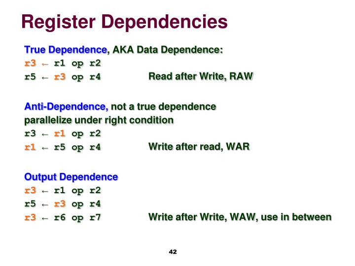 Register Dependencies
