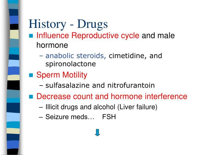 History - Drugs