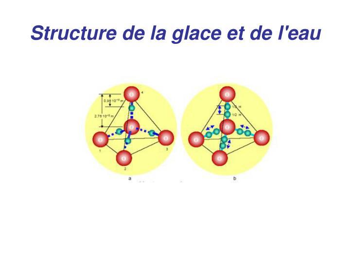 Structure de la glace et de l'eau