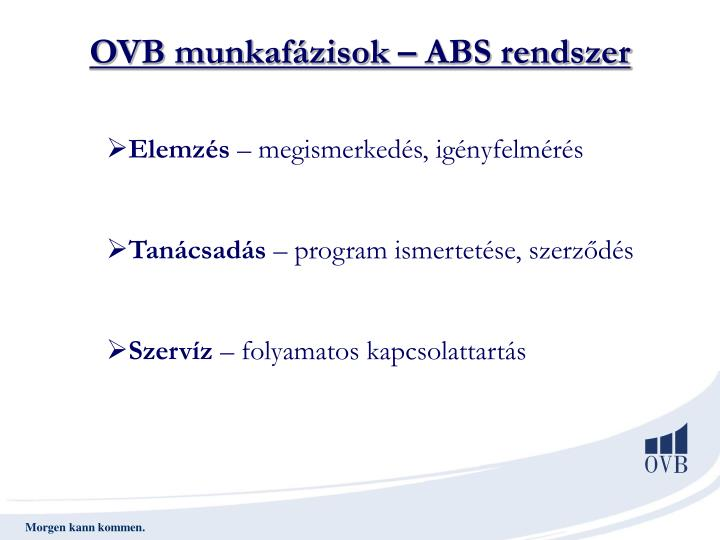 OVB munkafázisok – ABS rendszer