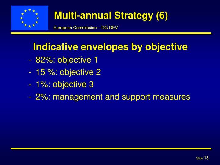 Multi-annual Strategy (6)